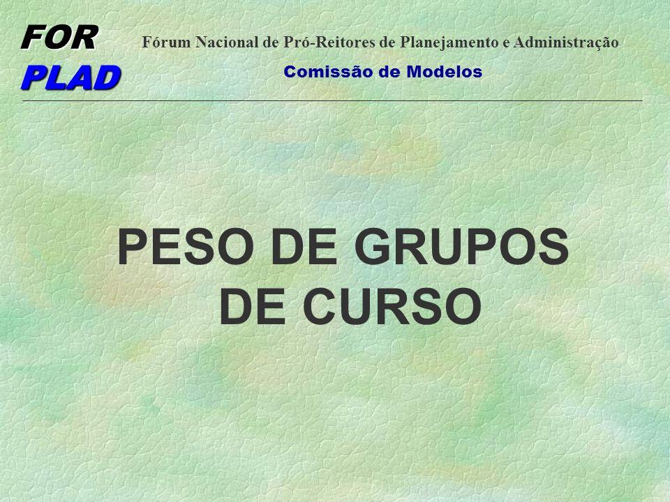 PESO DE GRUPOS DE CURSO
