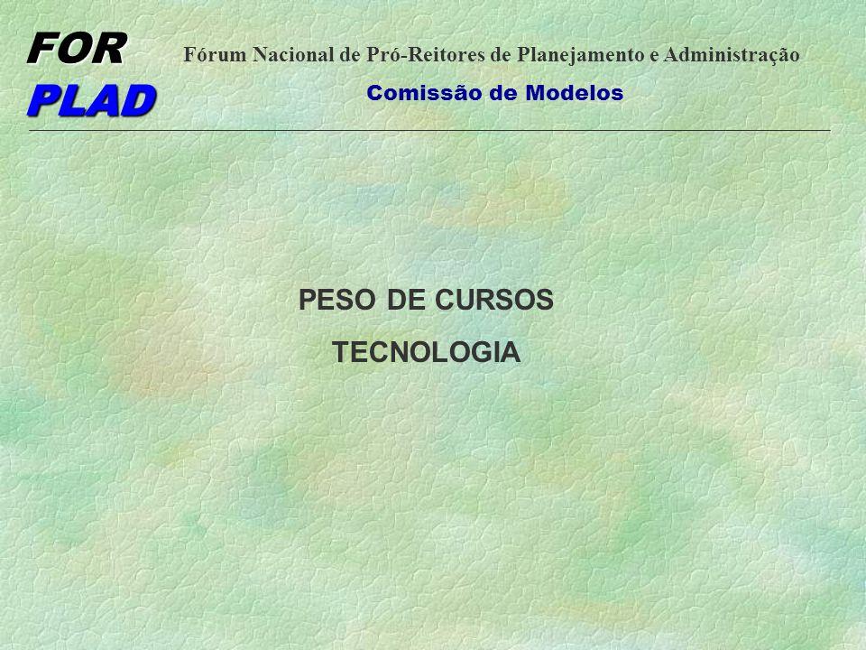 PESO DE CURSOS TECNOLOGIA
