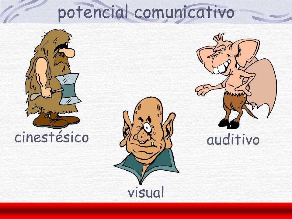 potencial comunicativo