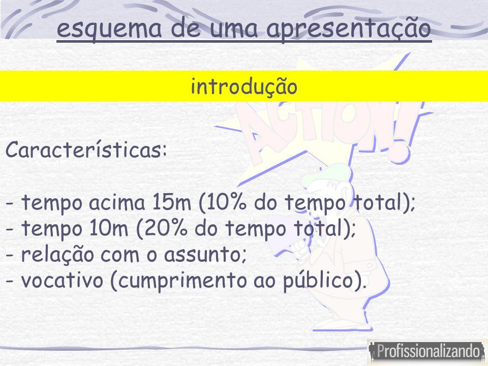 esquema de uma apresentação