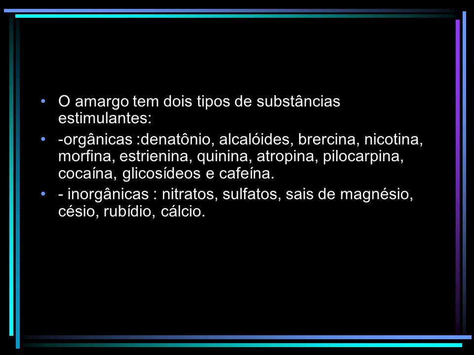 O amargo tem dois tipos de substâncias estimulantes: