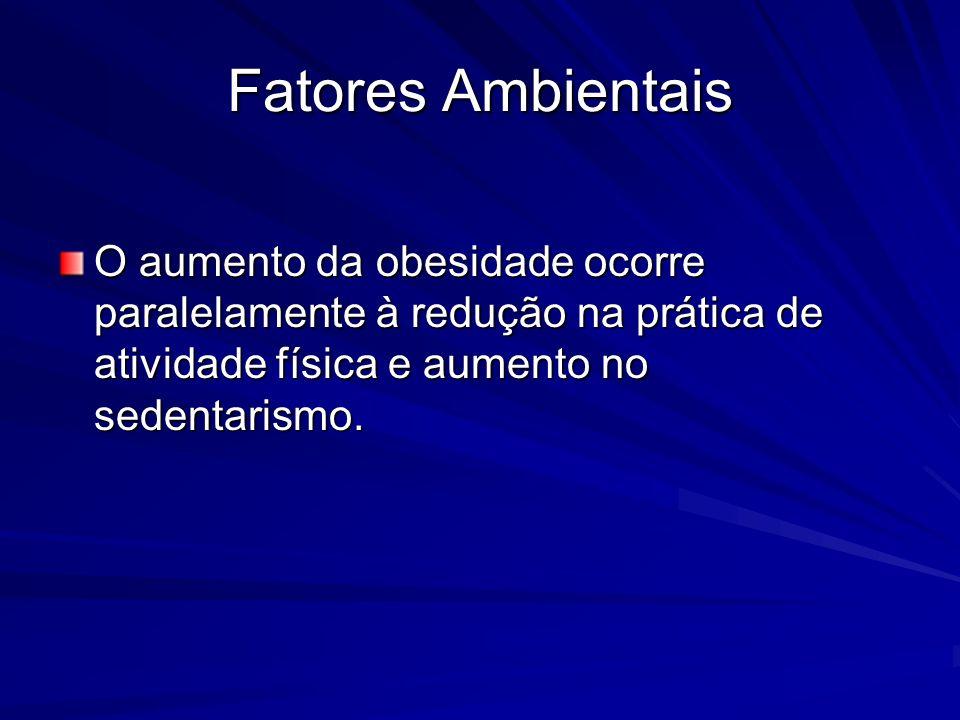 Fatores Ambientais O aumento da obesidade ocorre paralelamente à redução na prática de atividade física e aumento no sedentarismo.