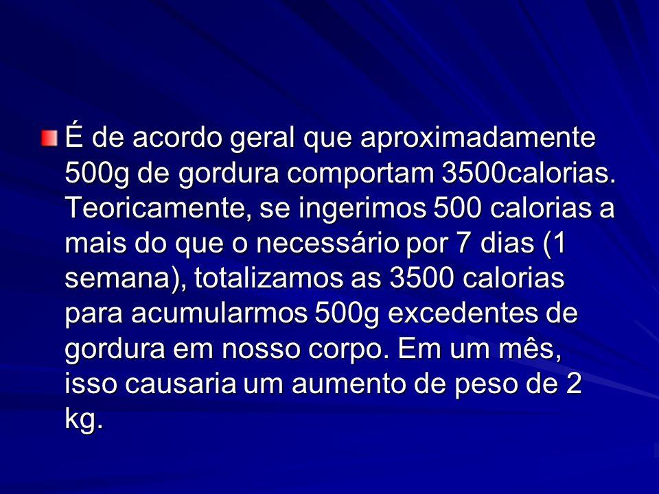 É de acordo geral que aproximadamente 500g de gordura comportam 3500calorias.