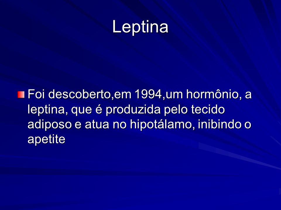 Leptina Foi descoberto,em 1994,um hormônio, a leptina, que é produzida pelo tecido adiposo e atua no hipotálamo, inibindo o apetite.