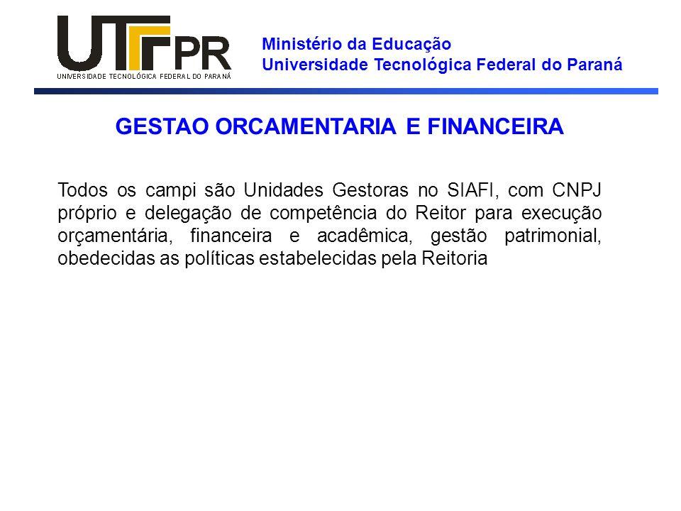 GESTAO ORCAMENTARIA E FINANCEIRA