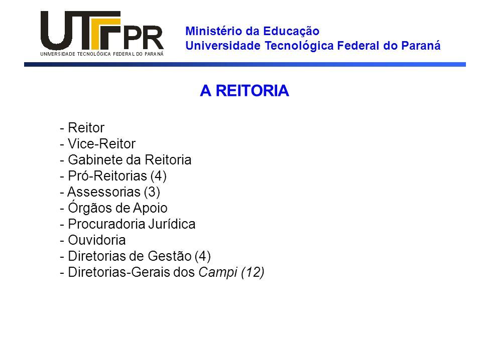 A REITORIA - Reitor - Vice-Reitor - Gabinete da Reitoria