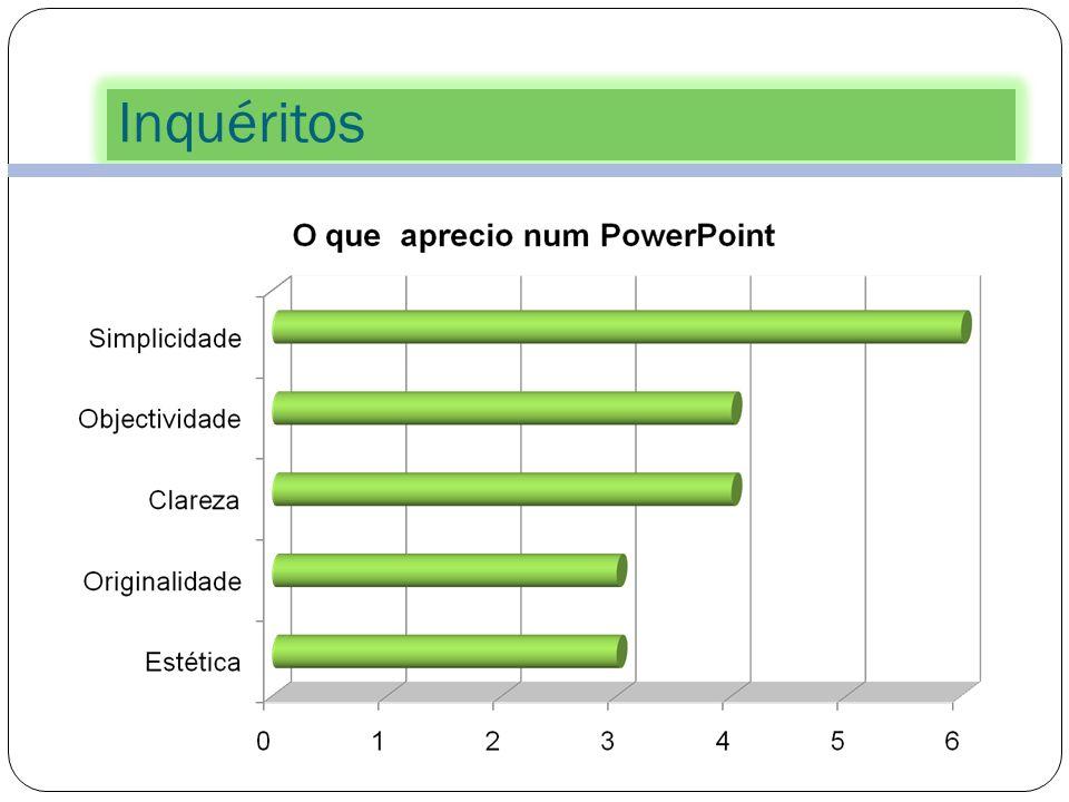 Inquéritos Inquéritos efectuados a um grupo de formadores. Fonte: João Pina