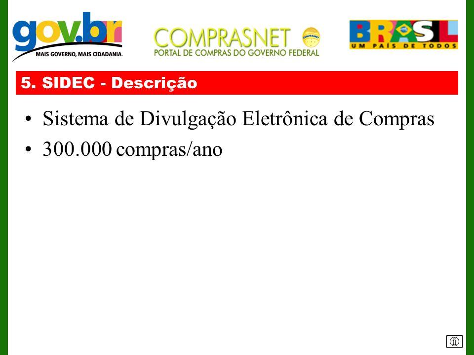 Sistema de Divulgação Eletrônica de Compras 300.000 compras/ano