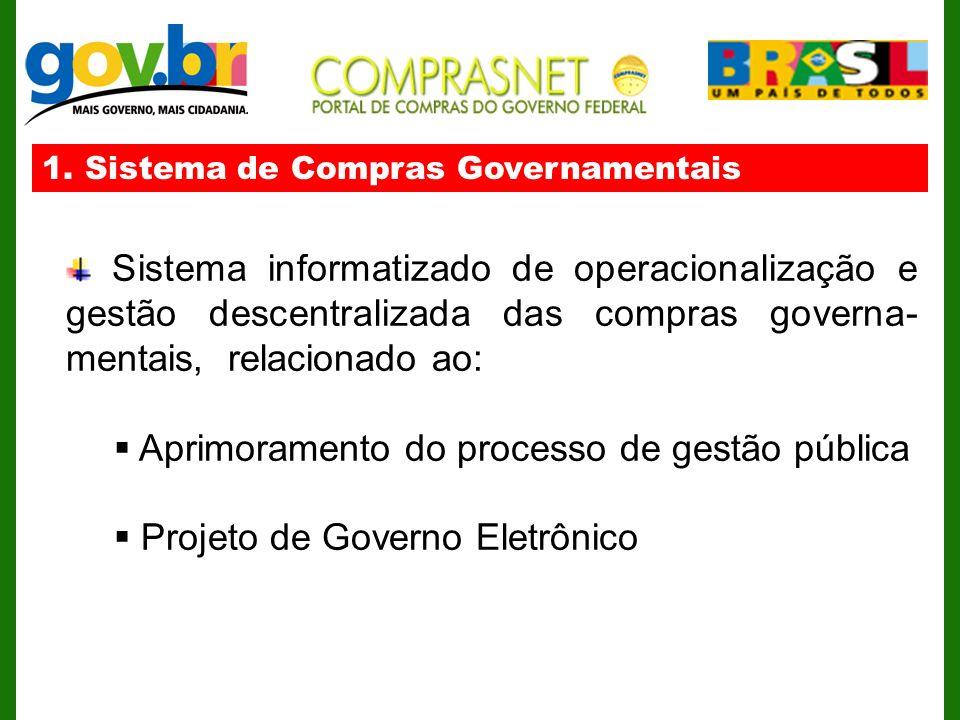 Aprimoramento do processo de gestão pública