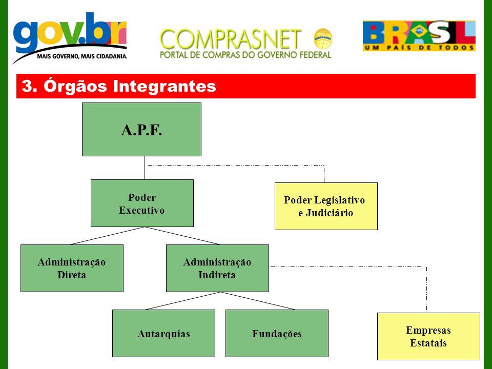 3. Órgãos Integrantes A.P.F. Poder Executivo Poder Legislativo