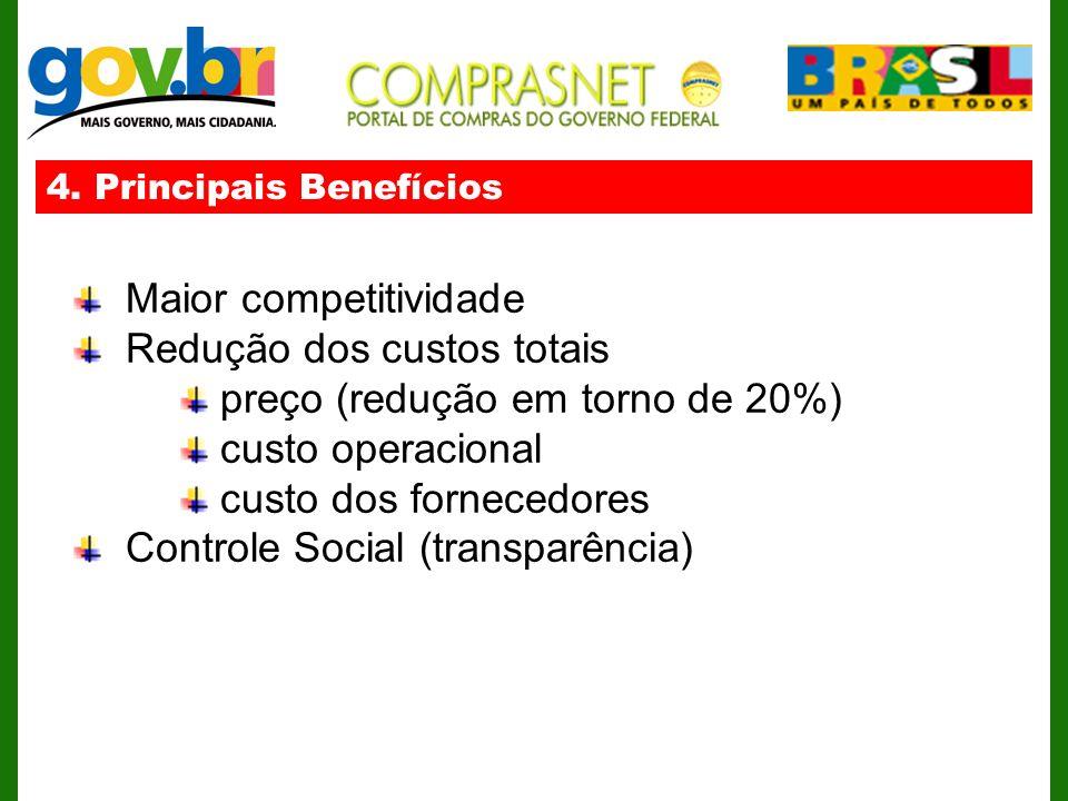 Maior competitividade Redução dos custos totais