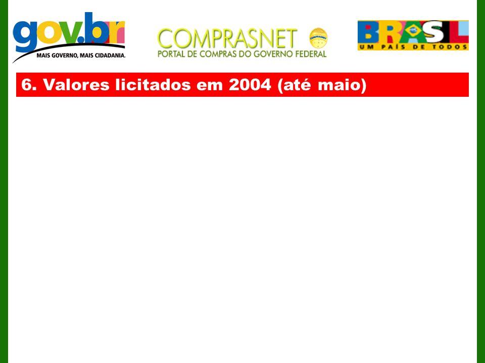 6. Valores licitados em 2004 (até maio)