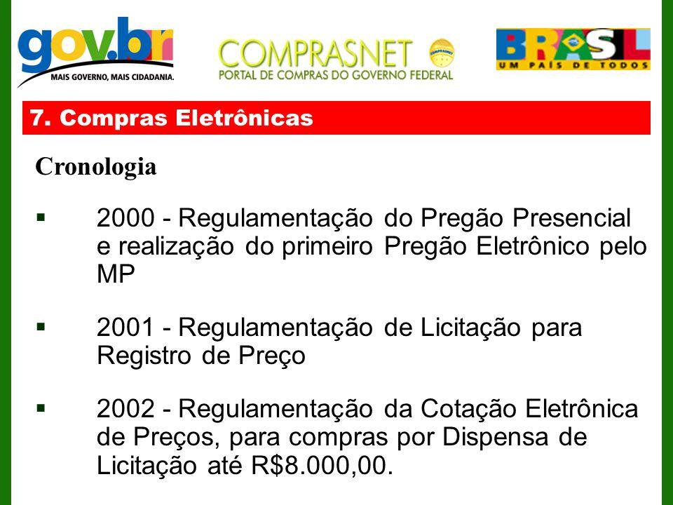 2001 - Regulamentação de Licitação para Registro de Preço