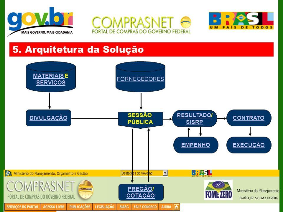 5. Arquitetura da Solução