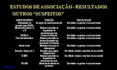 ESTUDOS DE ASSOCIAÇÃO - RESULTADOS