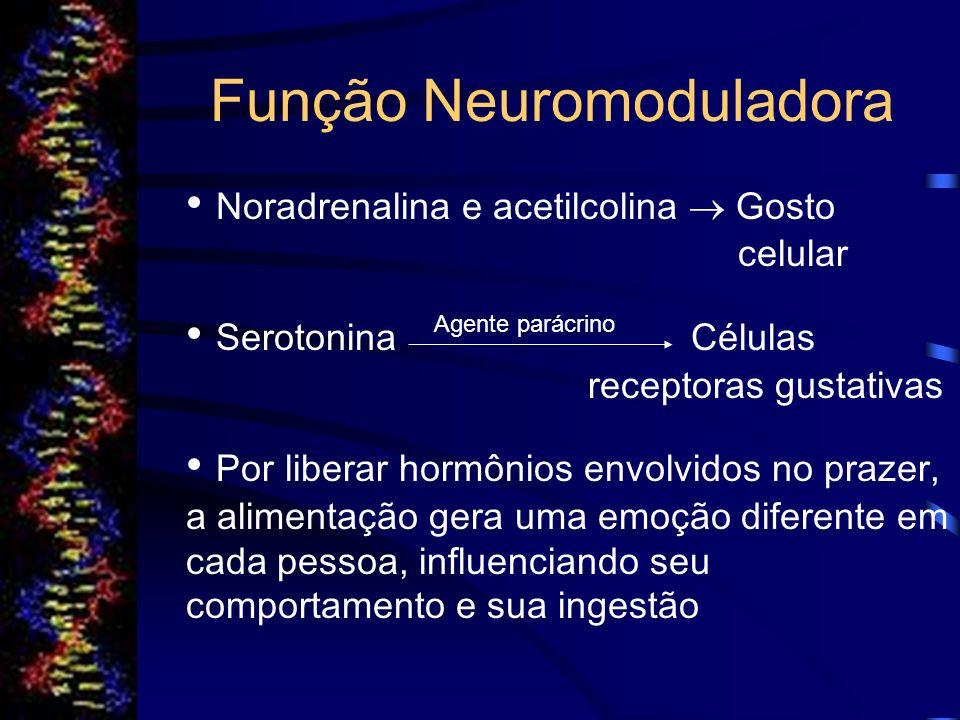 Função Neuromoduladora