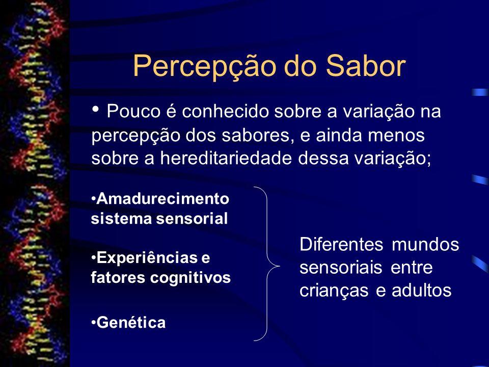 Percepção do Sabor Pouco é conhecido sobre a variação na percepção dos sabores, e ainda menos sobre a hereditariedade dessa variação;