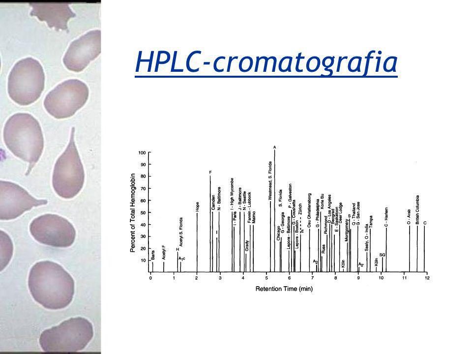 HPLC-cromatografia