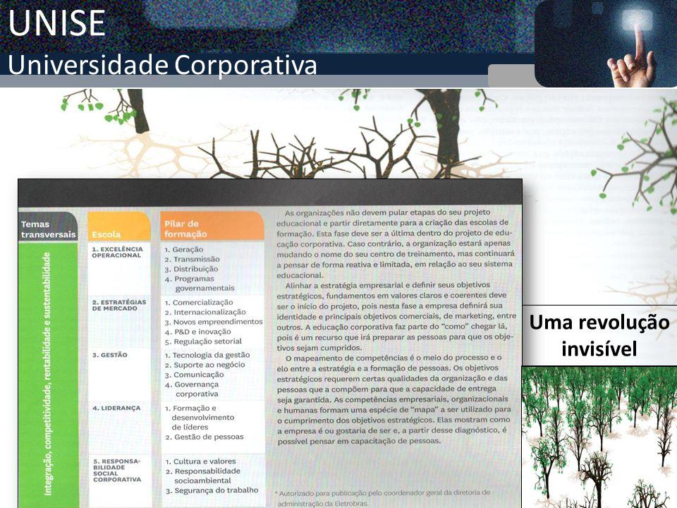 UNISE Universidade Corporativa