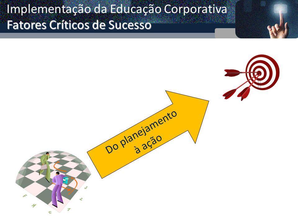 Implementação da Educação Corporativa Fatores Críticos de Sucesso