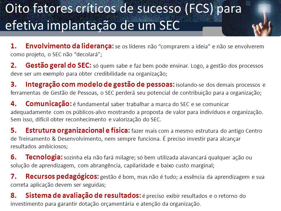 Oito fatores críticos de sucesso (FCS) para efetiva implantação de um SEC