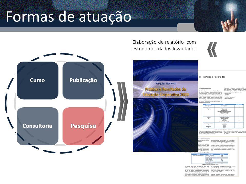 Formas de atuação Pesquisa Curso Publicação Consultoria