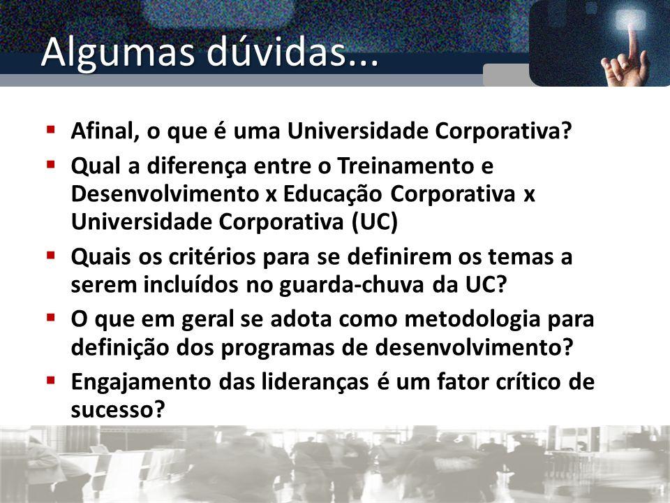 Algumas dúvidas... Afinal, o que é uma Universidade Corporativa