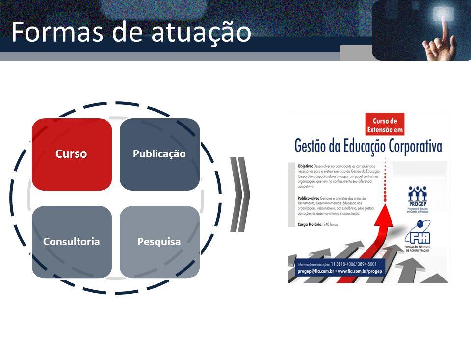Formas de atuação Curso Publicação Consultoria Pesquisa