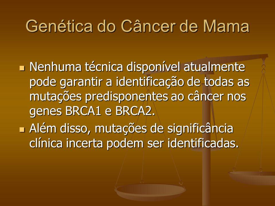 Genética do Câncer de Mama