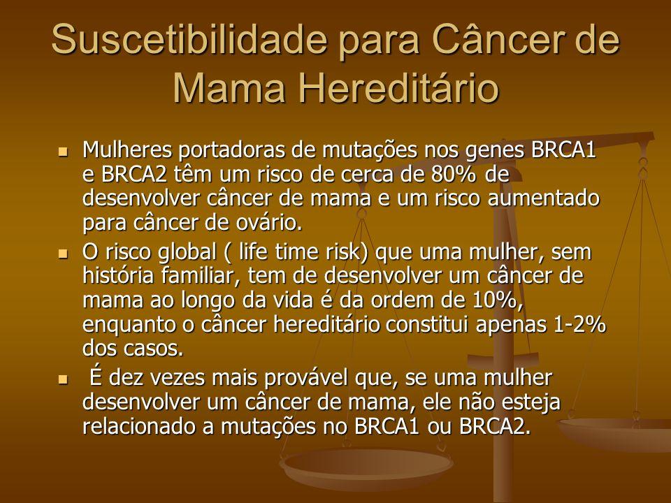 Suscetibilidade para Câncer de Mama Hereditário