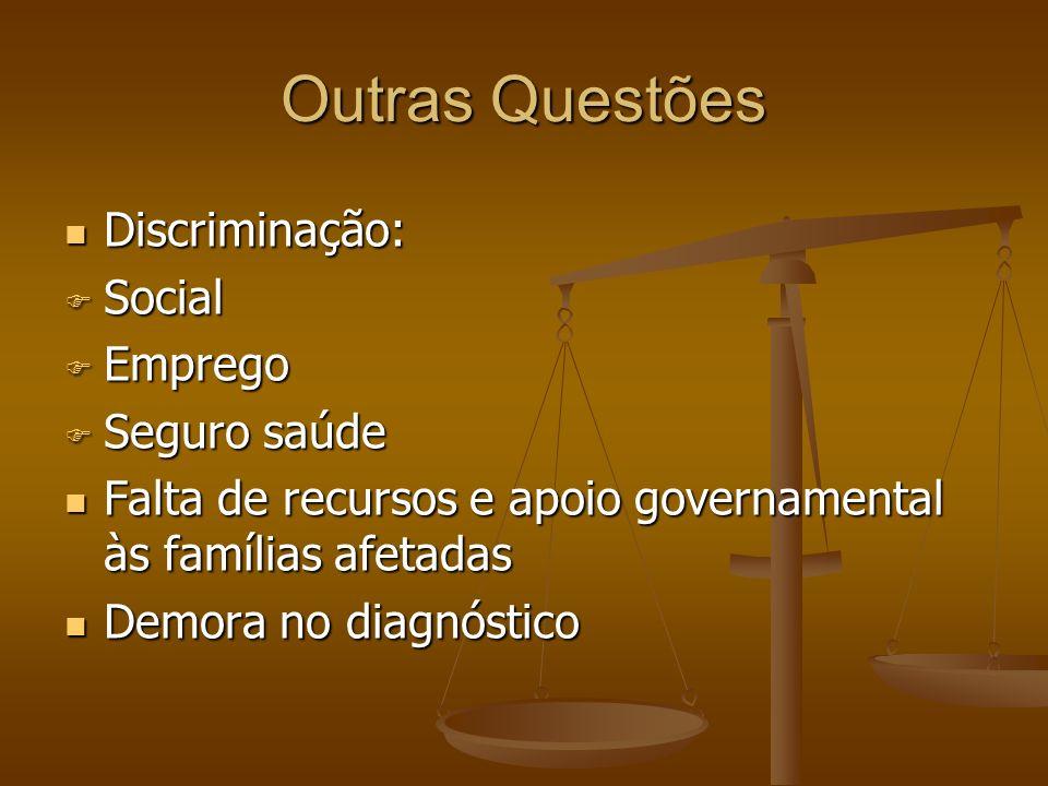 Outras Questões Discriminação: Social Emprego Seguro saúde