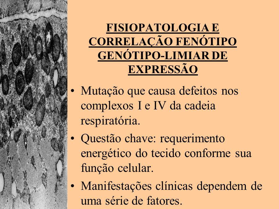 FISIOPATOLOGIA E CORRELAÇÃO FENÓTIPO GENÓTIPO-LIMIAR DE EXPRESSÃO