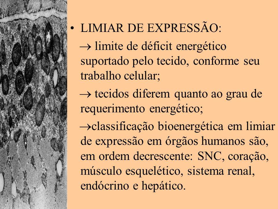 LIMIAR DE EXPRESSÃO:  limite de déficit energético suportado pelo tecido, conforme seu trabalho celular;