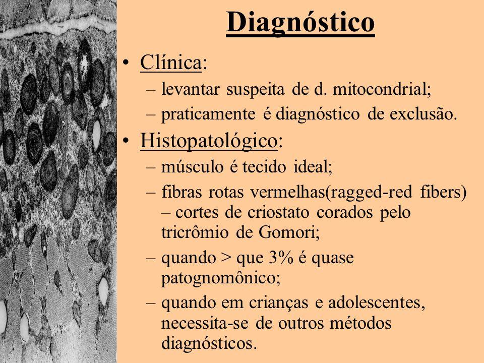Diagnóstico Clínica: Histopatológico:
