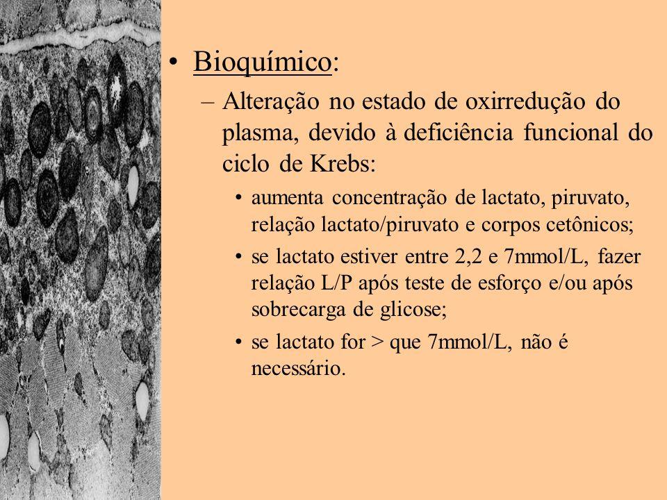 Bioquímico:Alteração no estado de oxirredução do plasma, devido à deficiência funcional do ciclo de Krebs:
