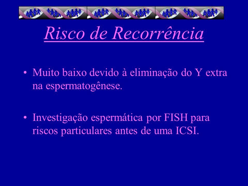 Risco de RecorrênciaMuito baixo devido à eliminação do Y extra na espermatogênese.