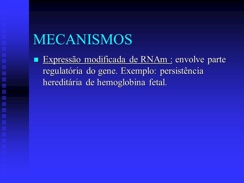 MECANISMOS Expressão modificada de RNAm : envolve parte regulatória do gene.