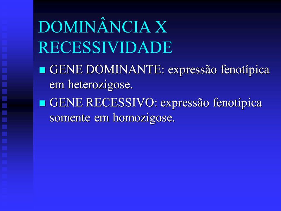 DOMINÂNCIA X RECESSIVIDADE