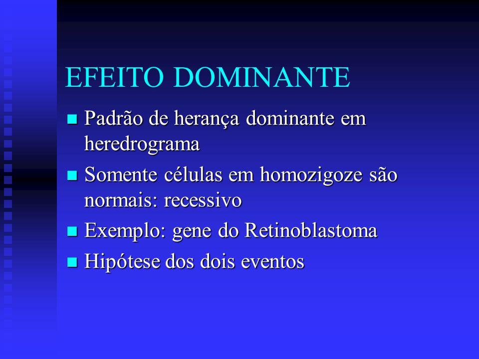 EFEITO DOMINANTE Padrão de herança dominante em heredrograma