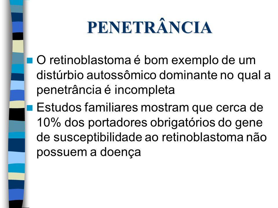 PENETRÂNCIA O retinoblastoma é bom exemplo de um distúrbio autossômico dominante no qual a penetrância é incompleta.