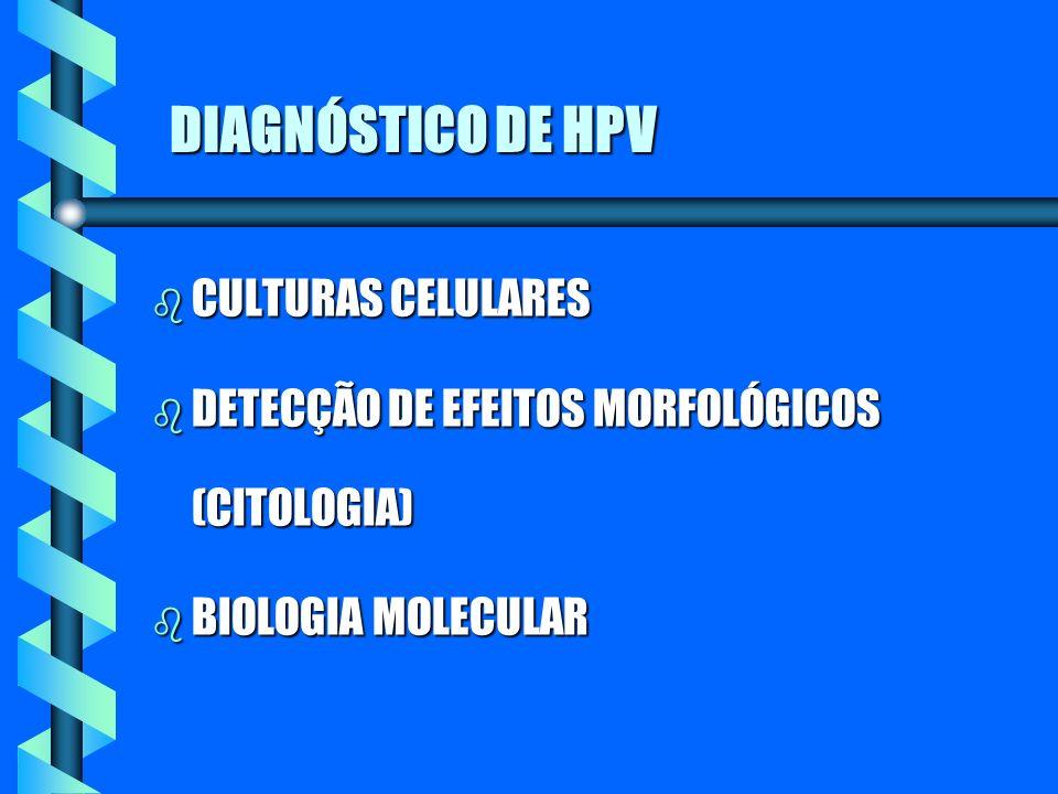 DIAGNÓSTICO DE HPV CULTURAS CELULARES