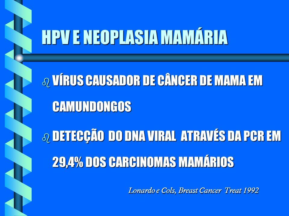 HPV E NEOPLASIA MAMÁRIA