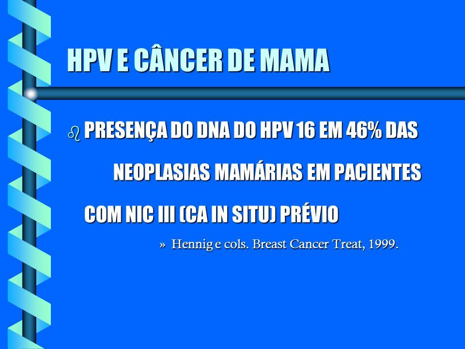 HPV E CÂNCER DE MAMA PRESENÇA DO DNA DO HPV 16 EM 46% DAS NEOPLASIAS MAMÁRIAS EM PACIENTES COM NIC III (CA IN SITU) PRÉVIO.