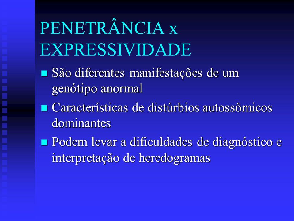 PENETRÂNCIA x EXPRESSIVIDADE