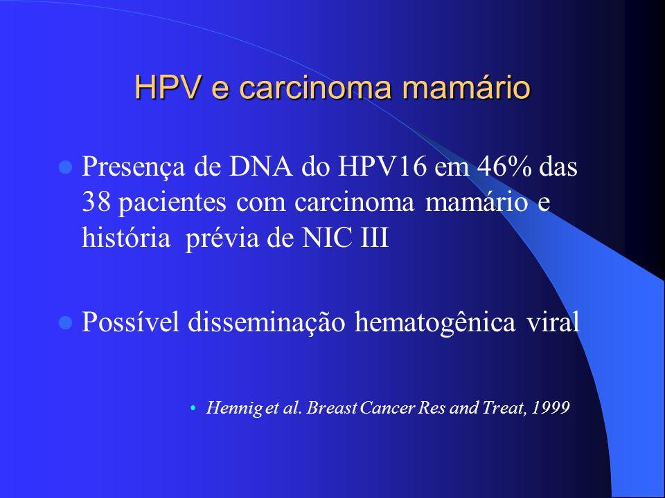 HPV e carcinoma mamário