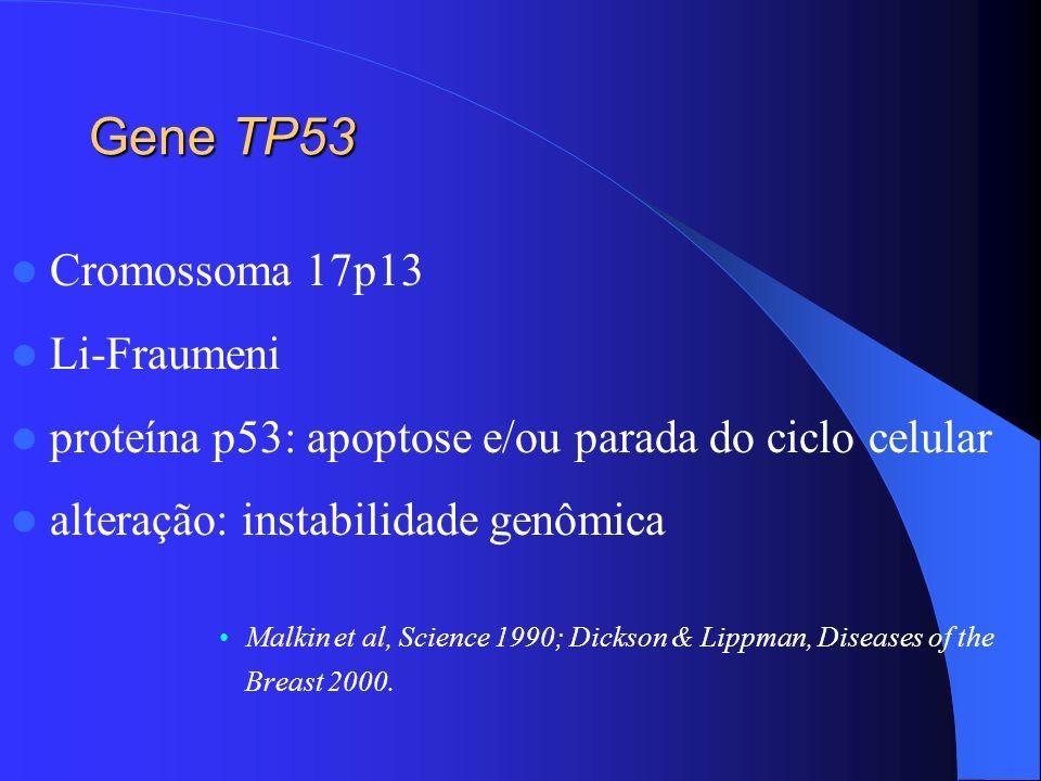 Gene TP53 Cromossoma 17p13 Li-Fraumeni