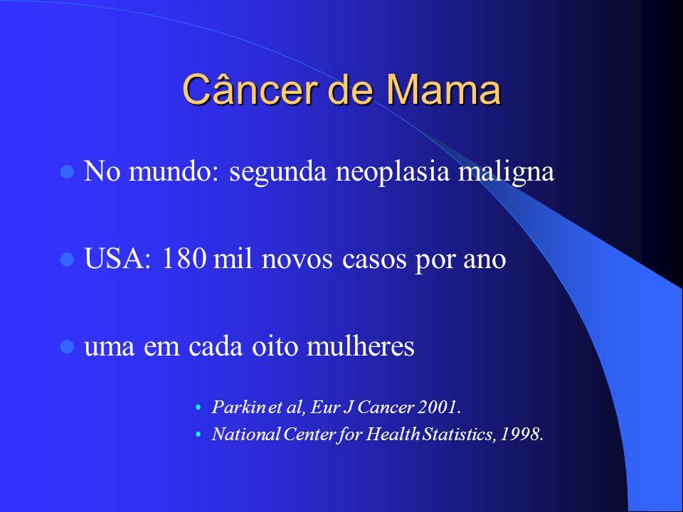 Câncer de Mama No mundo: segunda neoplasia maligna
