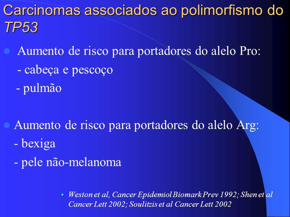 Carcinomas associados ao polimorfismo do TP53