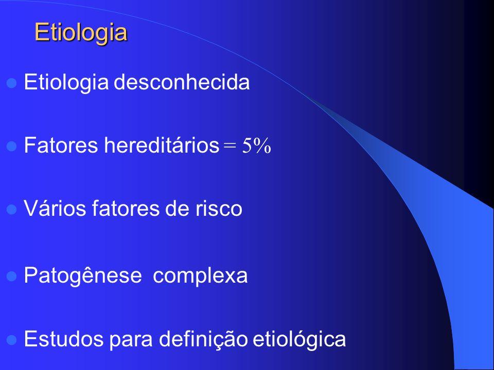 Etiologia Etiologia desconhecida Fatores hereditários = 5%