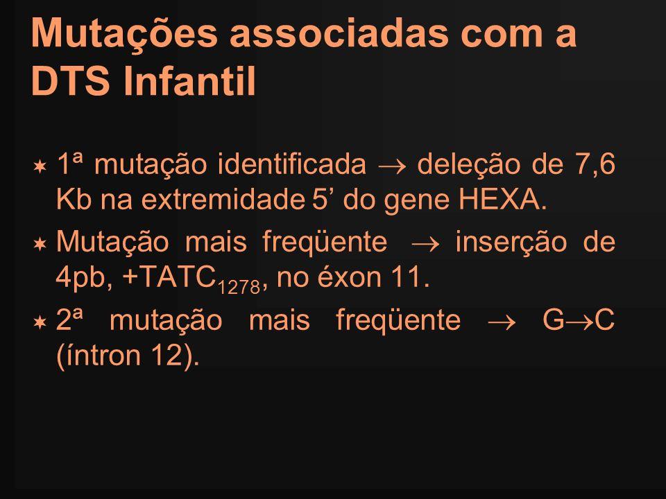 Mutações associadas com a DTS Infantil